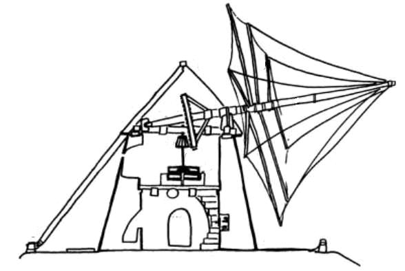 los molinos de Almeria